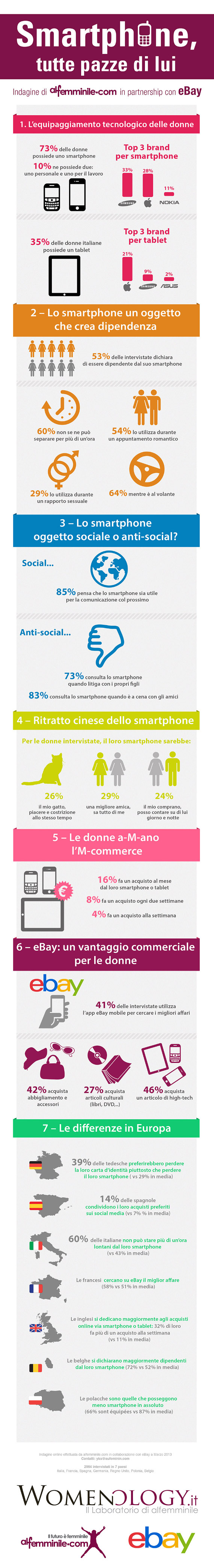 Donne_smartphones_shopping_ebay_alfemminile